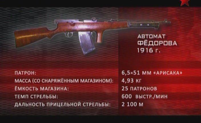 Отечественное стрелковое оружие автоматы онлайн в украине запретили игорные заведения азартные игры